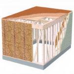 【ラス下地とは】ラス・防水紙・ステープルの役割を解説します。